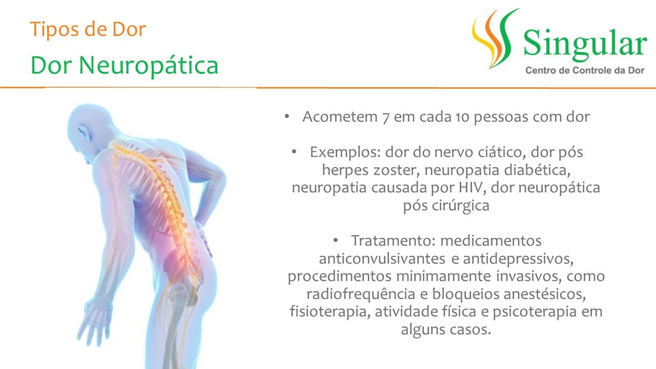 Causada dor é neuropática a como