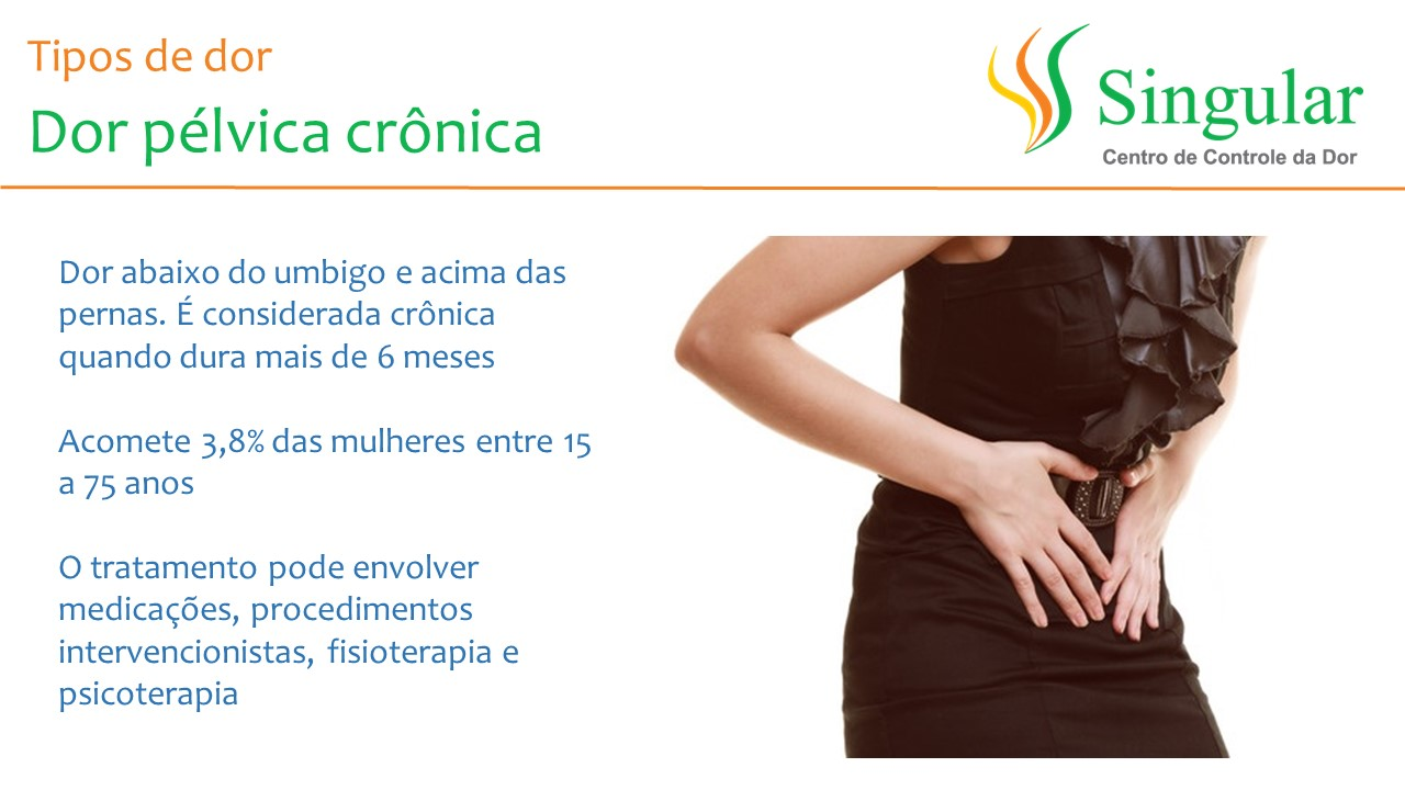 irritación uretral crónica